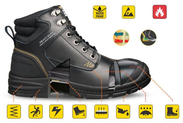 Tính năng của giày bảo hộ