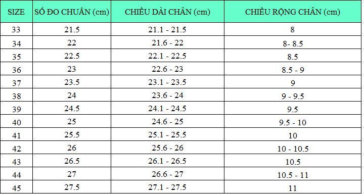 huong-dan-chon-size-giay-bao-ho-safety-jogger-02