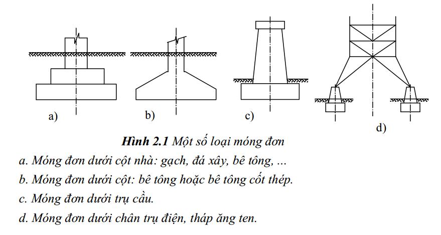 cach-tinh-nhanh-tai-trong-truyen-xuong-mong-01