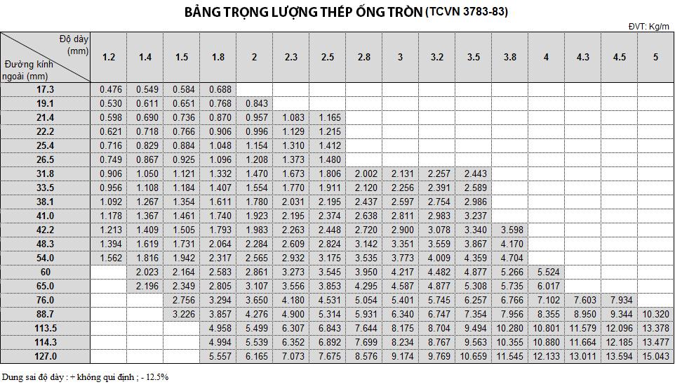 bang-tra-thep-ong-tron